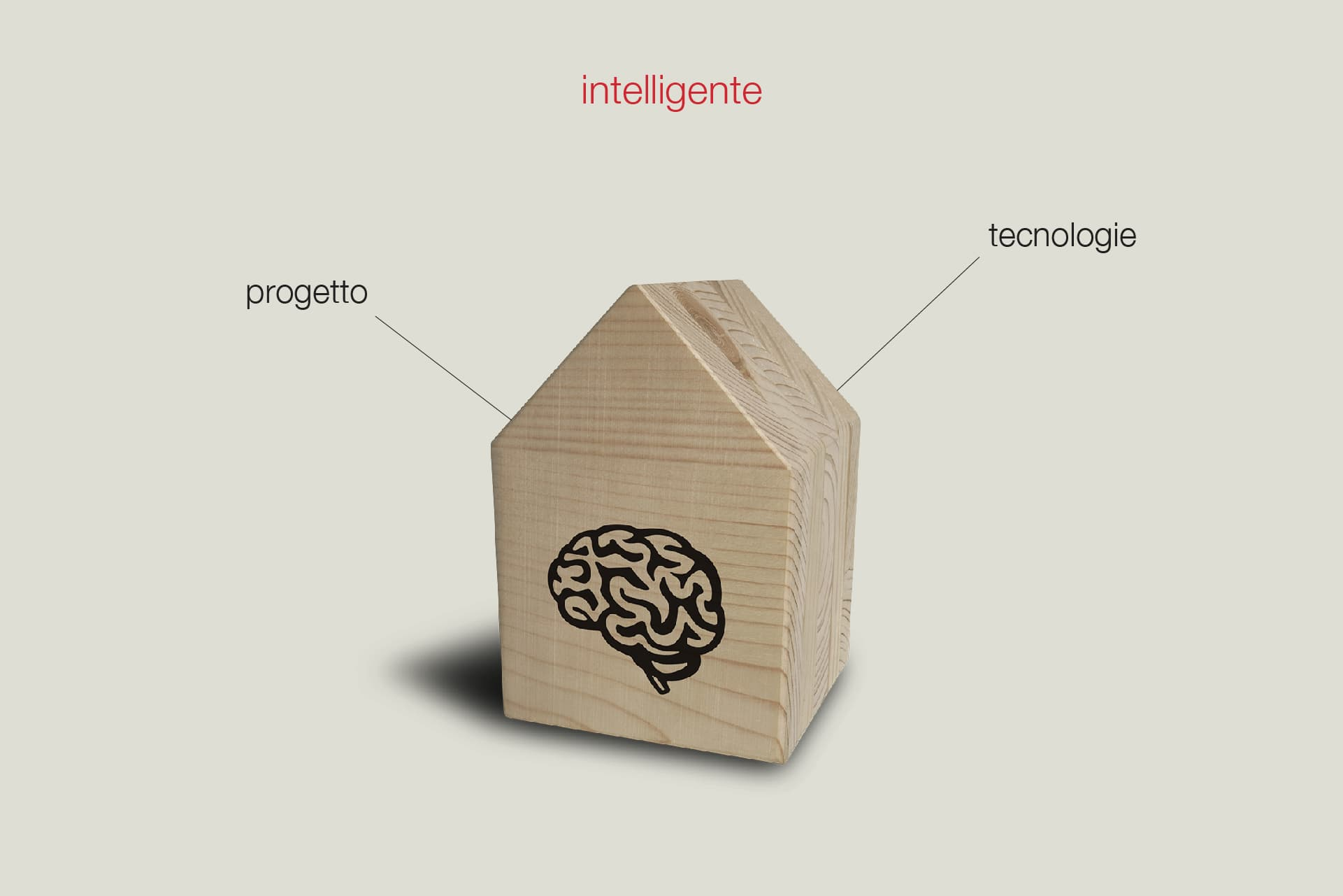 Klima Home Casa Intelligente
