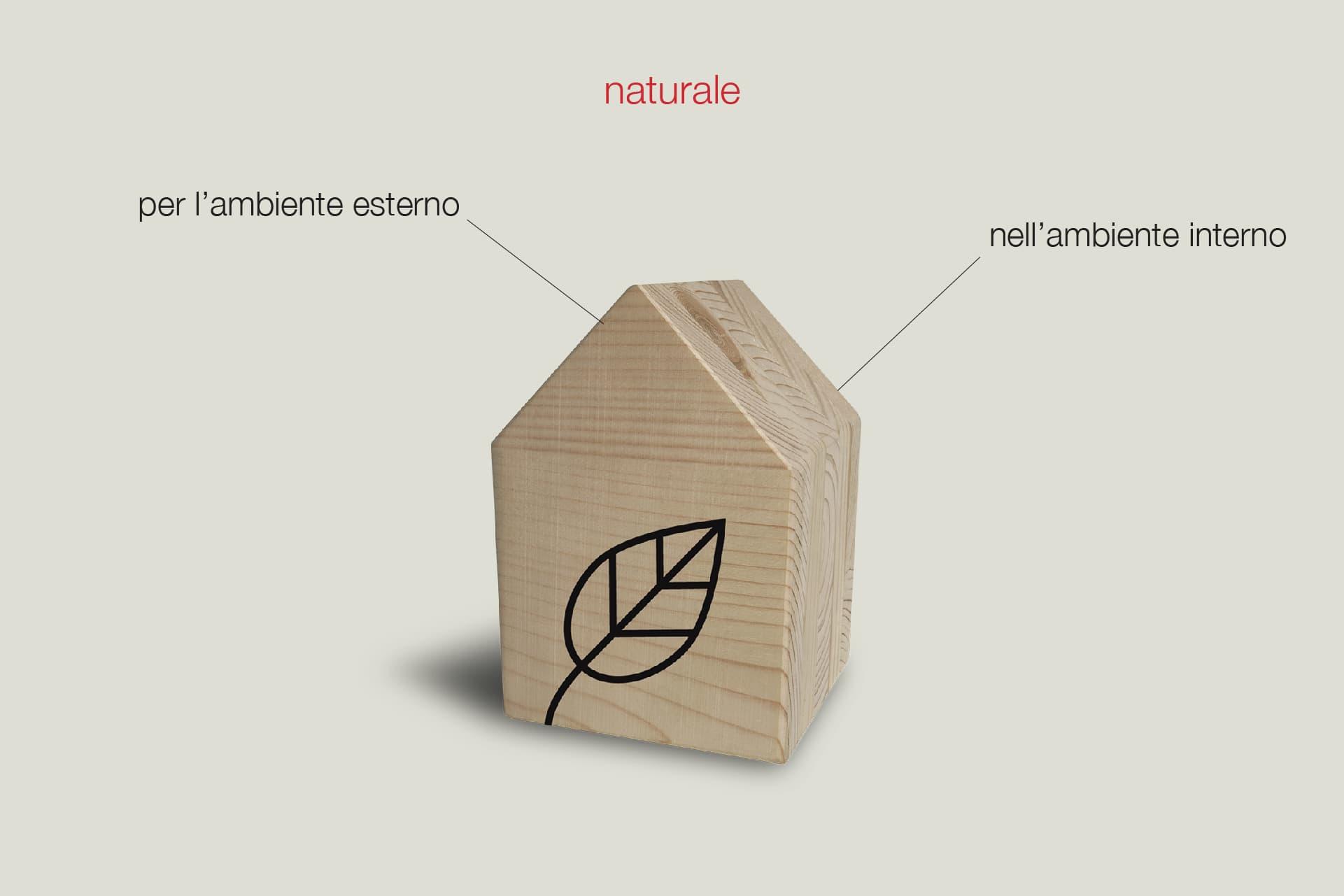 Klima Home Casa Naturale