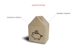 Klima Home Casa Parsimoniosa